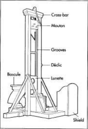 How the Guillotine was Made - French Revolution
